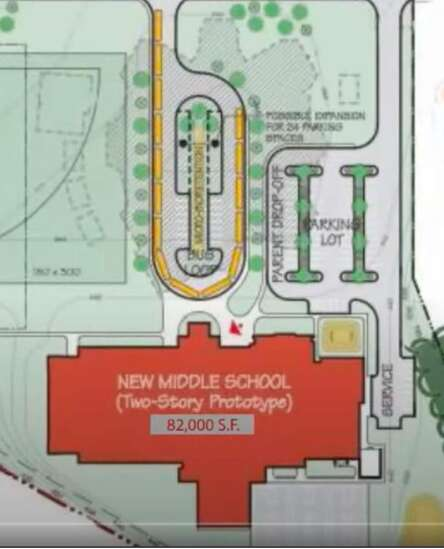 Washington Middle School's future